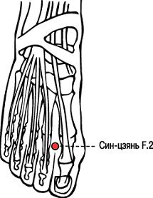 http://zigun-spb.narod.ru/points/113.png